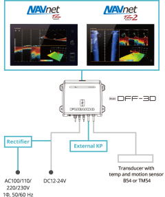 Interconnections for DFF-3D
